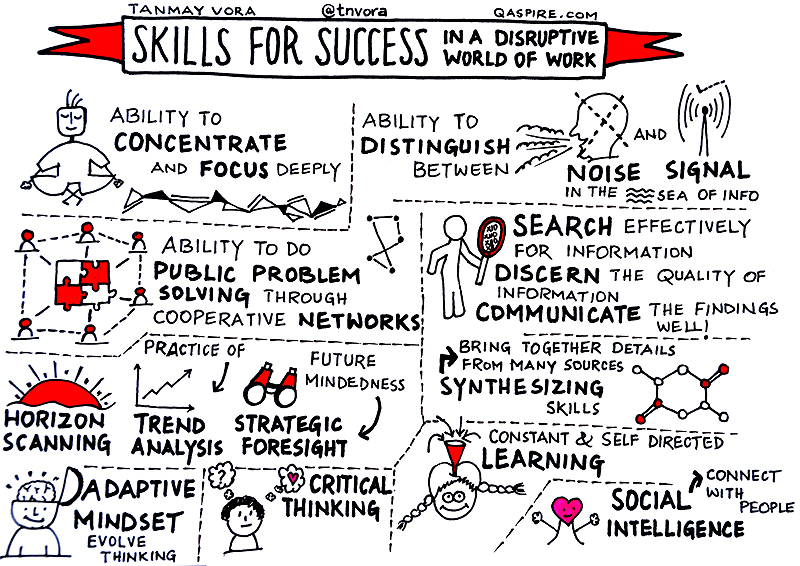 Skills for success in a disruptive world